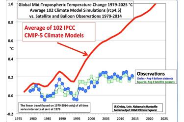 Disastri naturali e cambiamenti climatici - conferenza