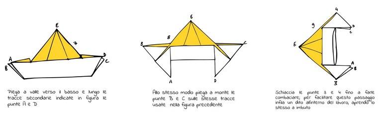 Istruzioni illustrate per costruzione origami